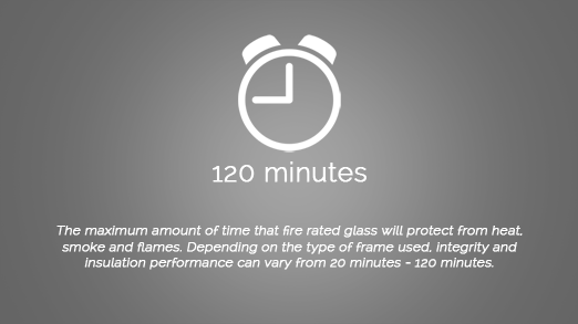 Fire rated glass screens and doors performance time